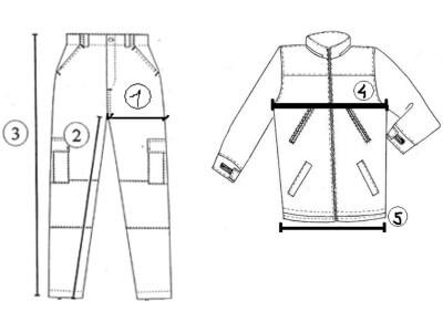 Как измерить шаговый размер штанов - c